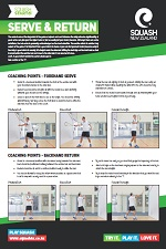Coaching Resources SquashStart Posters - web